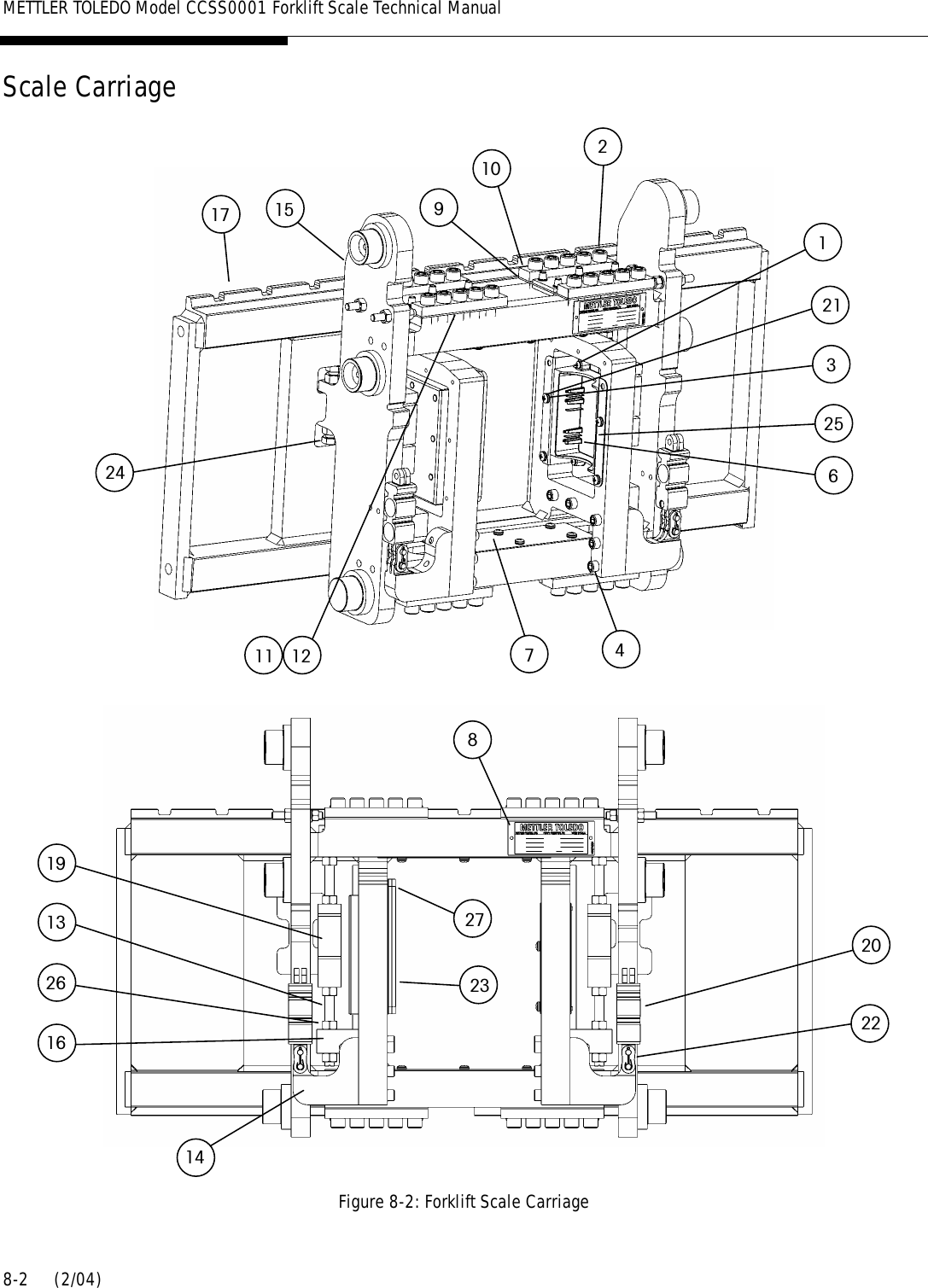 Mettler Toledo Heavy PO SC0001 Scale Controller, Model MCPC User Manual