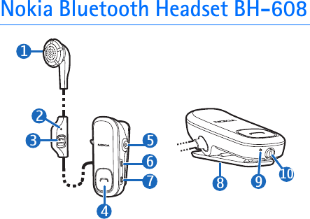 Microsoft BH-608 Bluetooth headset User Manual Nokia BH 608