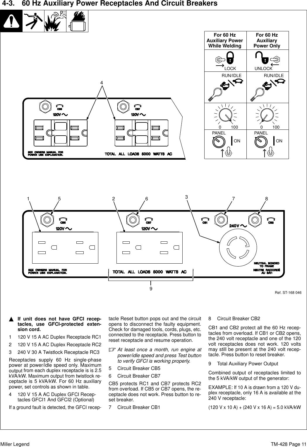miller welder generator wiring diagram 240 outlet wiring diagram Lincoln SA-200 Wiring Schematic