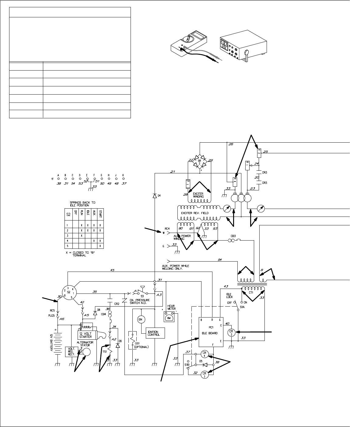 Miller Electric Aead 200le Technical Manual Manualslib Makes It Easy 300 Wiring Diagram Tm 428 Page 18 Legend