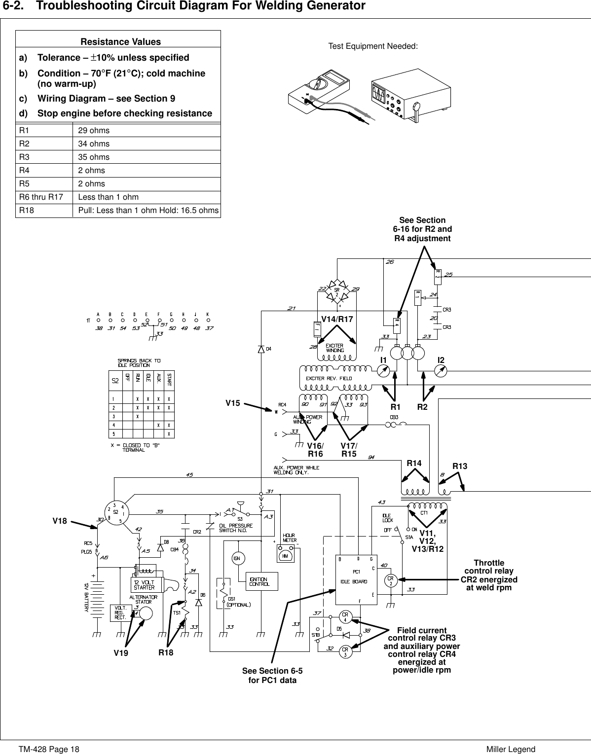 Jimmy Page Wiring Photo And Explanation Manual Guide