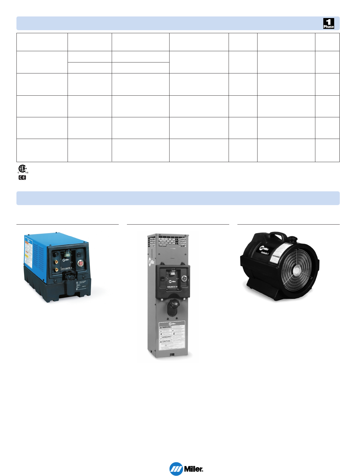Miller Electric Ay7 Users Manual A 2 Coolant Systems