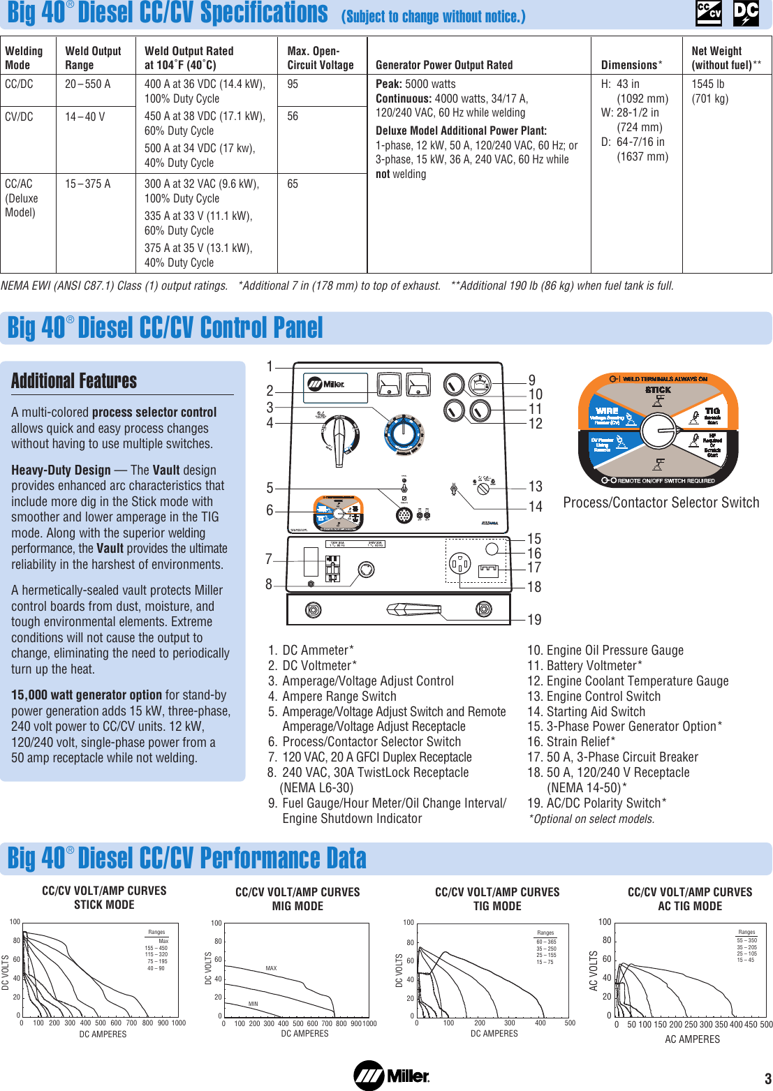 Miller Big 40 Wiring Diagram Library Bobcat Starter Page 3 Of 8 Electric Users Manual