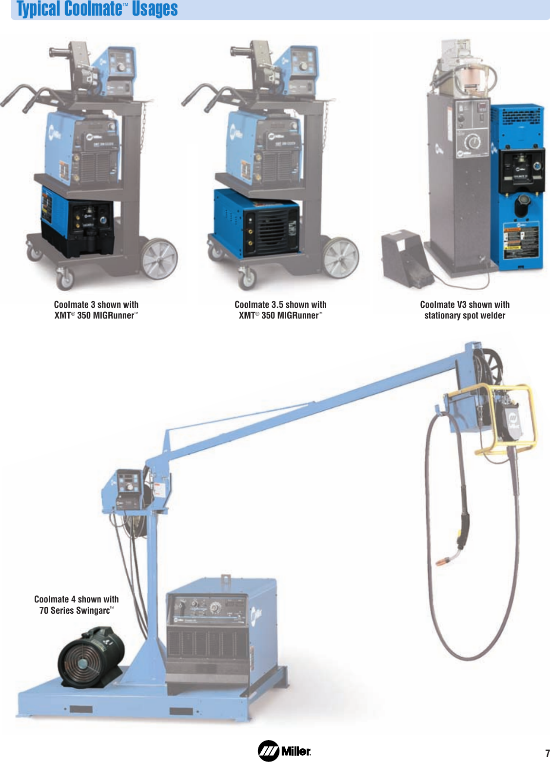 Miller Electric Coolmate 1 Users Manual A AY7 2 Coolant Systems