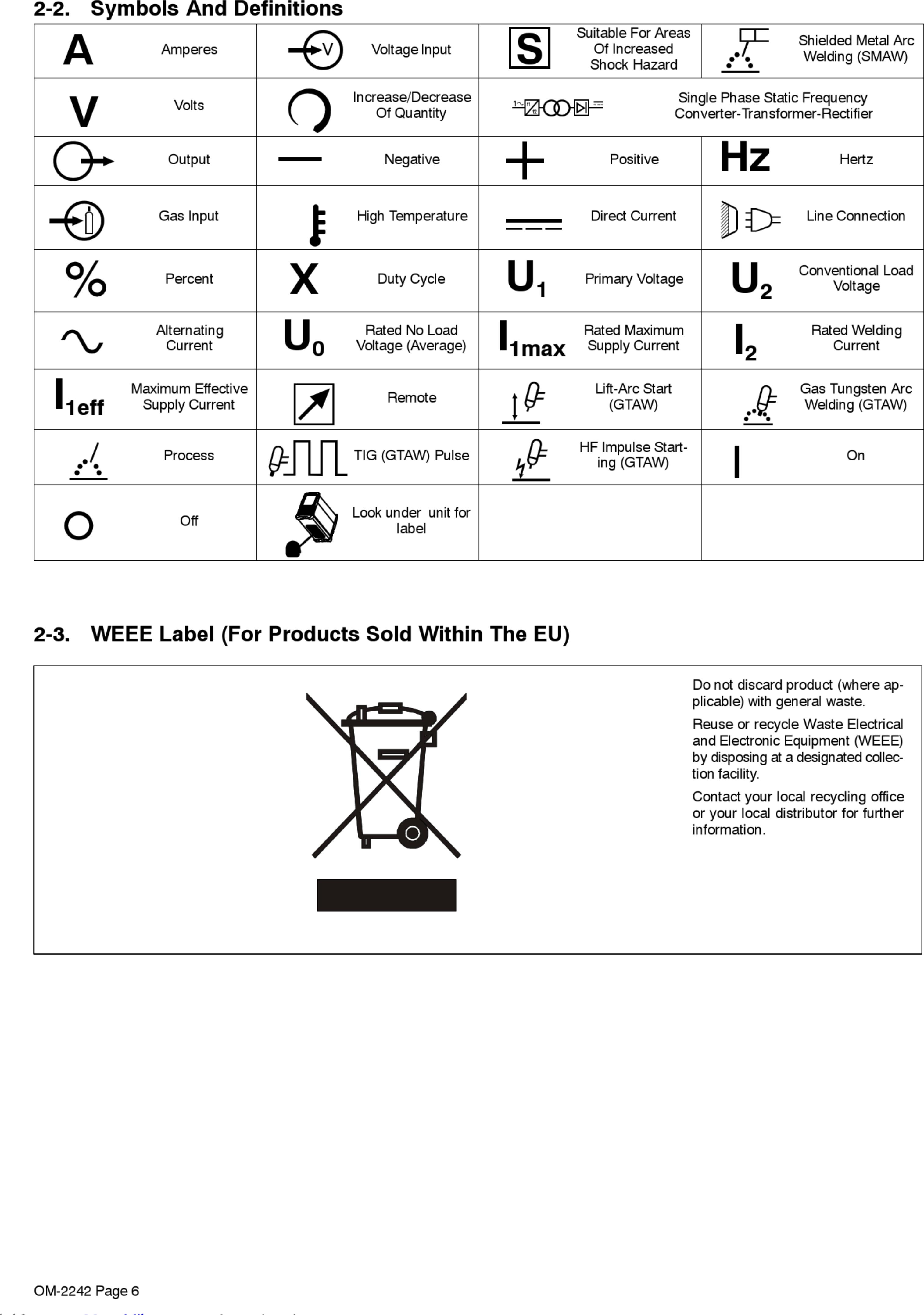 Ziemlich Einfache Zielseitenvorlage Ideen - Entry Level Resume ...