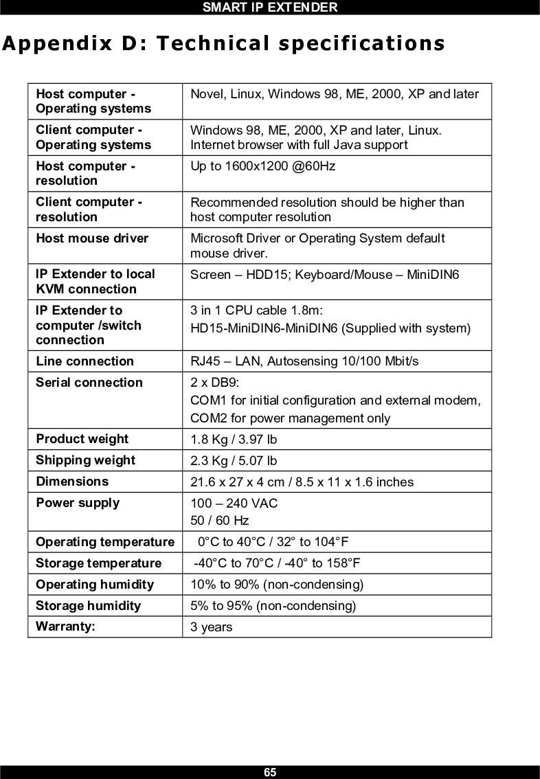 Minicom Advanced Systems Smart Ip Extender Users Manual Classnet
