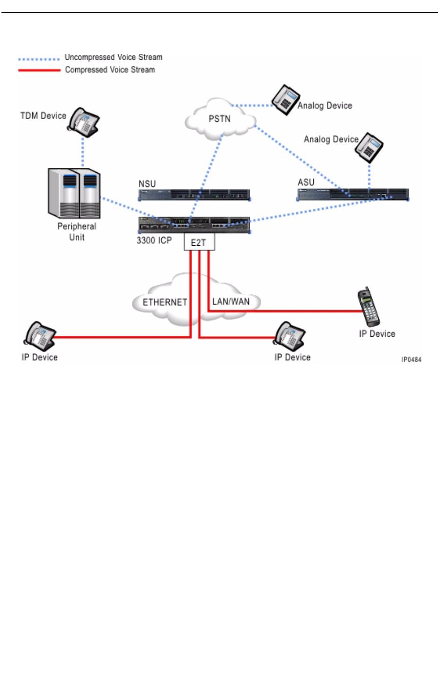 Mitel 3300 Users Manual Hardware International Fuse Box Diagram Icp User Guide