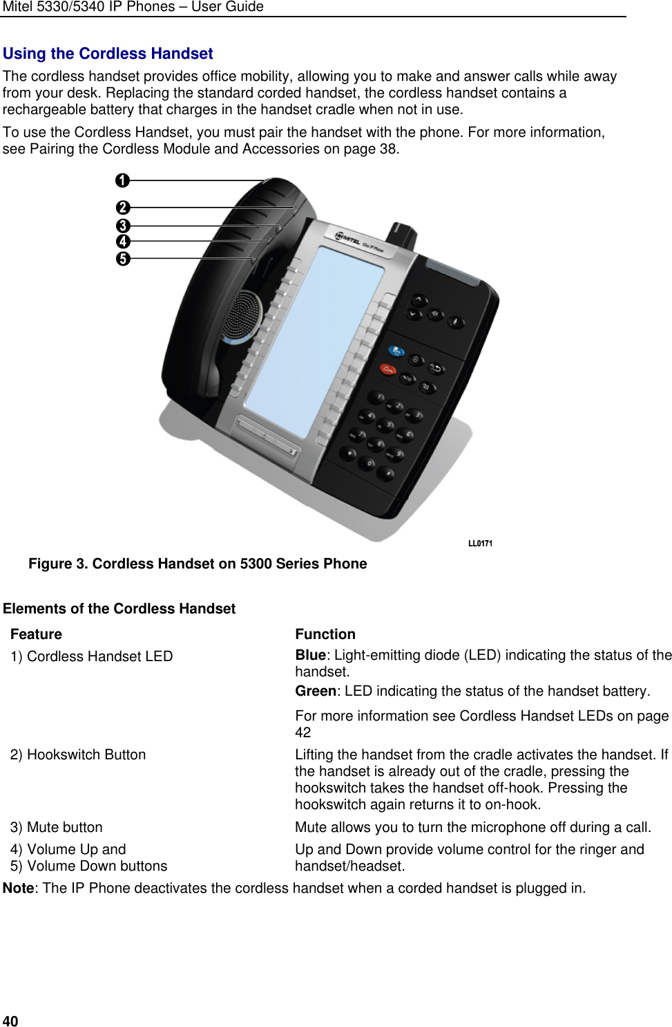 Mitel Phone Accessories