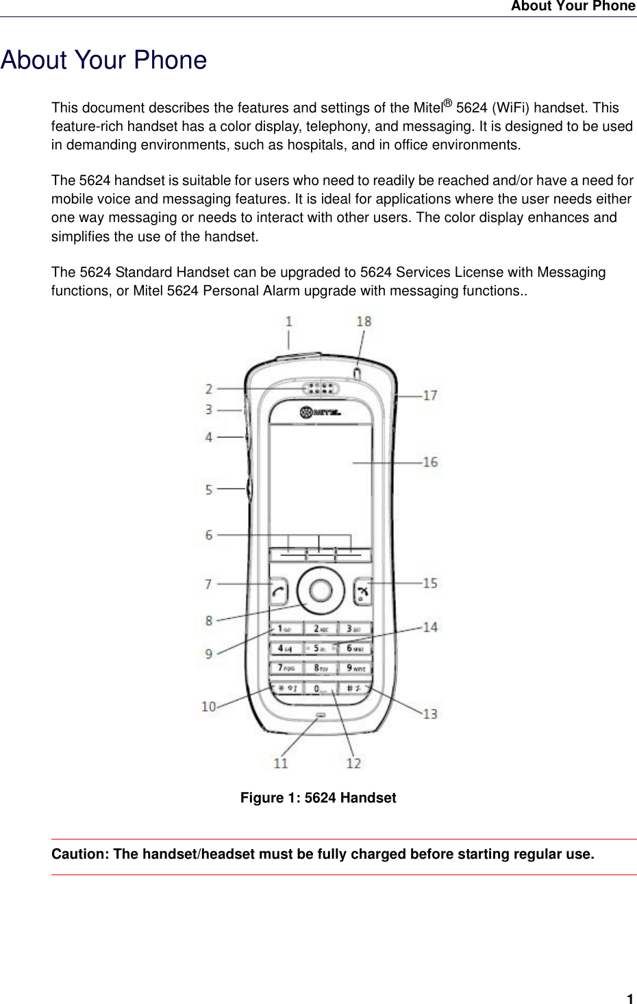 Mitel 5624 Users Manual Wireless Handset User Guide