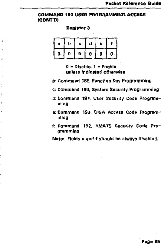 Disa Code Bypass