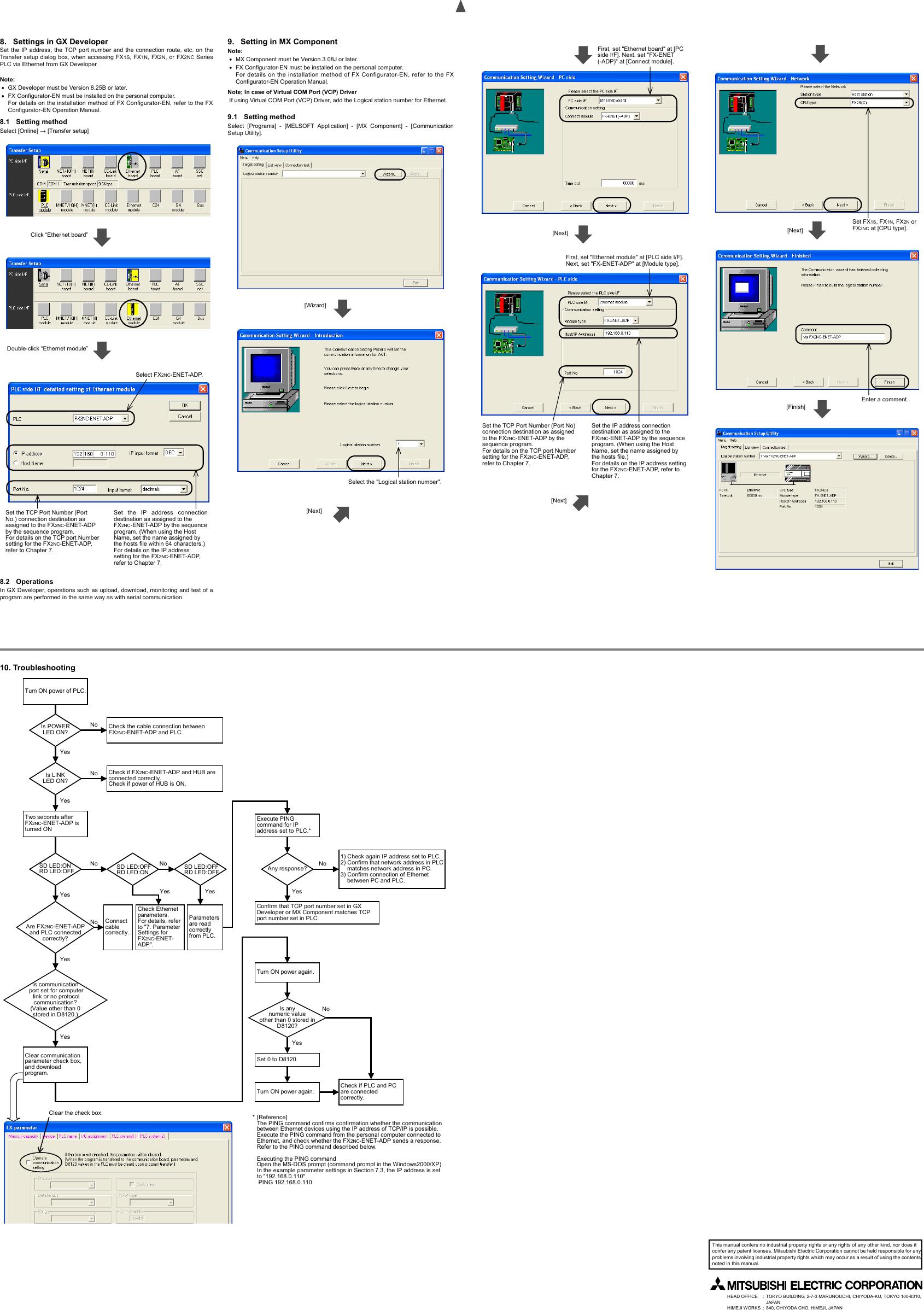 Mitsubishi Electronics Fx2Nc Enet Adp Users Manual 123D_FX2NC