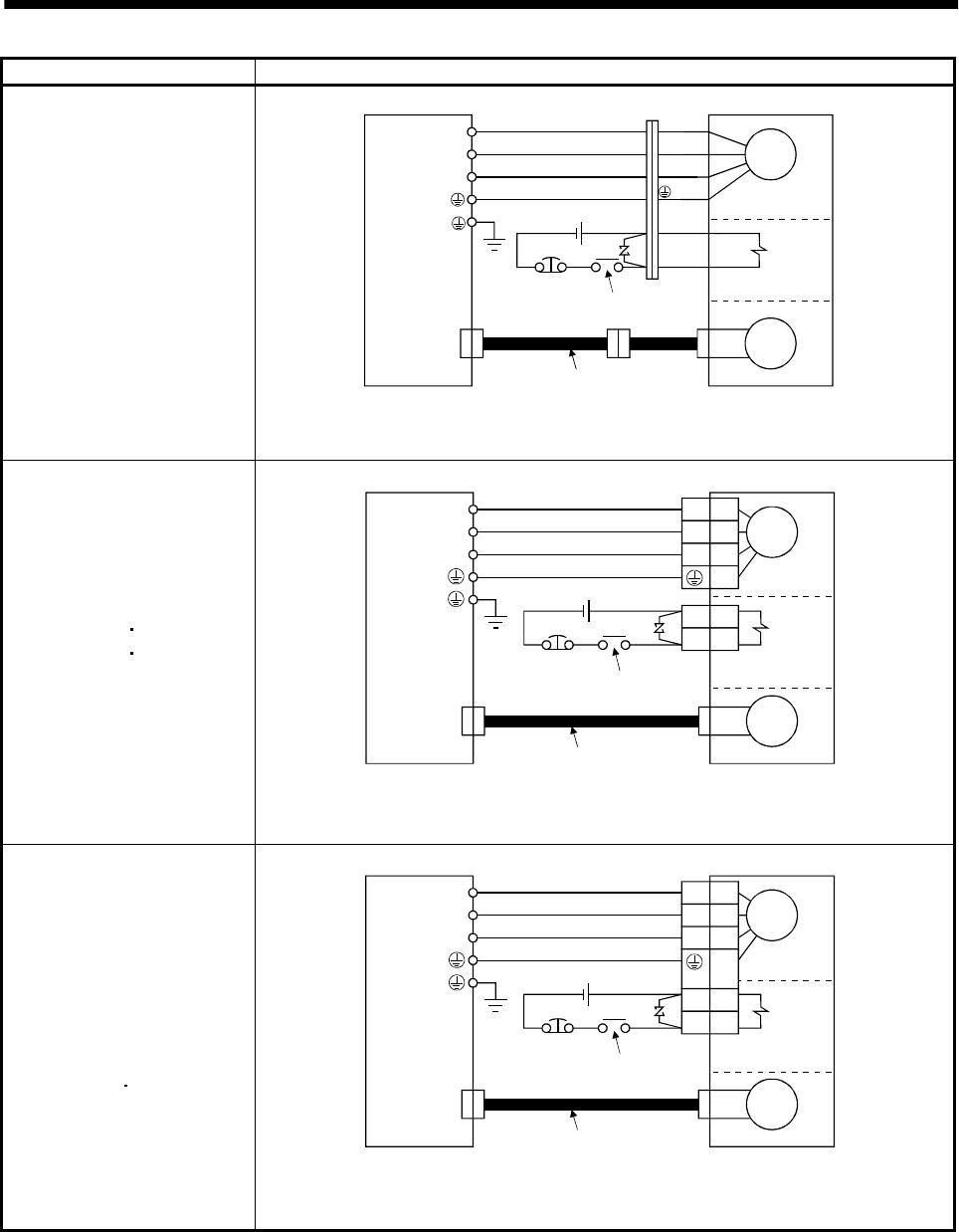 Mitsubishi Electronics Melservo Mr J2s A Users Manual