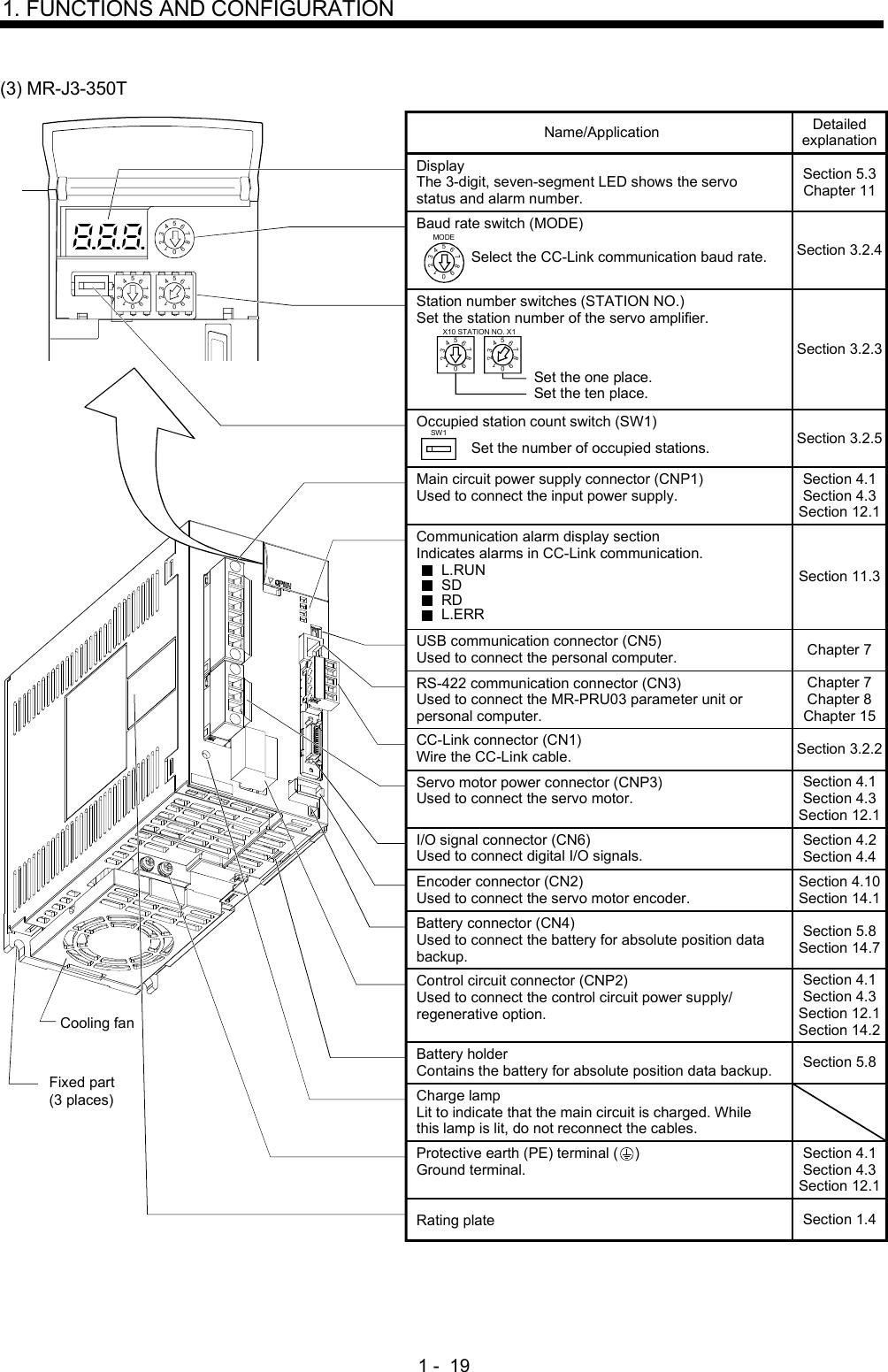 [SCHEMATICS_4US]  Servo Alarm Diagram | Wiring Diagram | Delta Car Alarm Wiring Diagram |  | Wiring Diagram - Autoscout24
