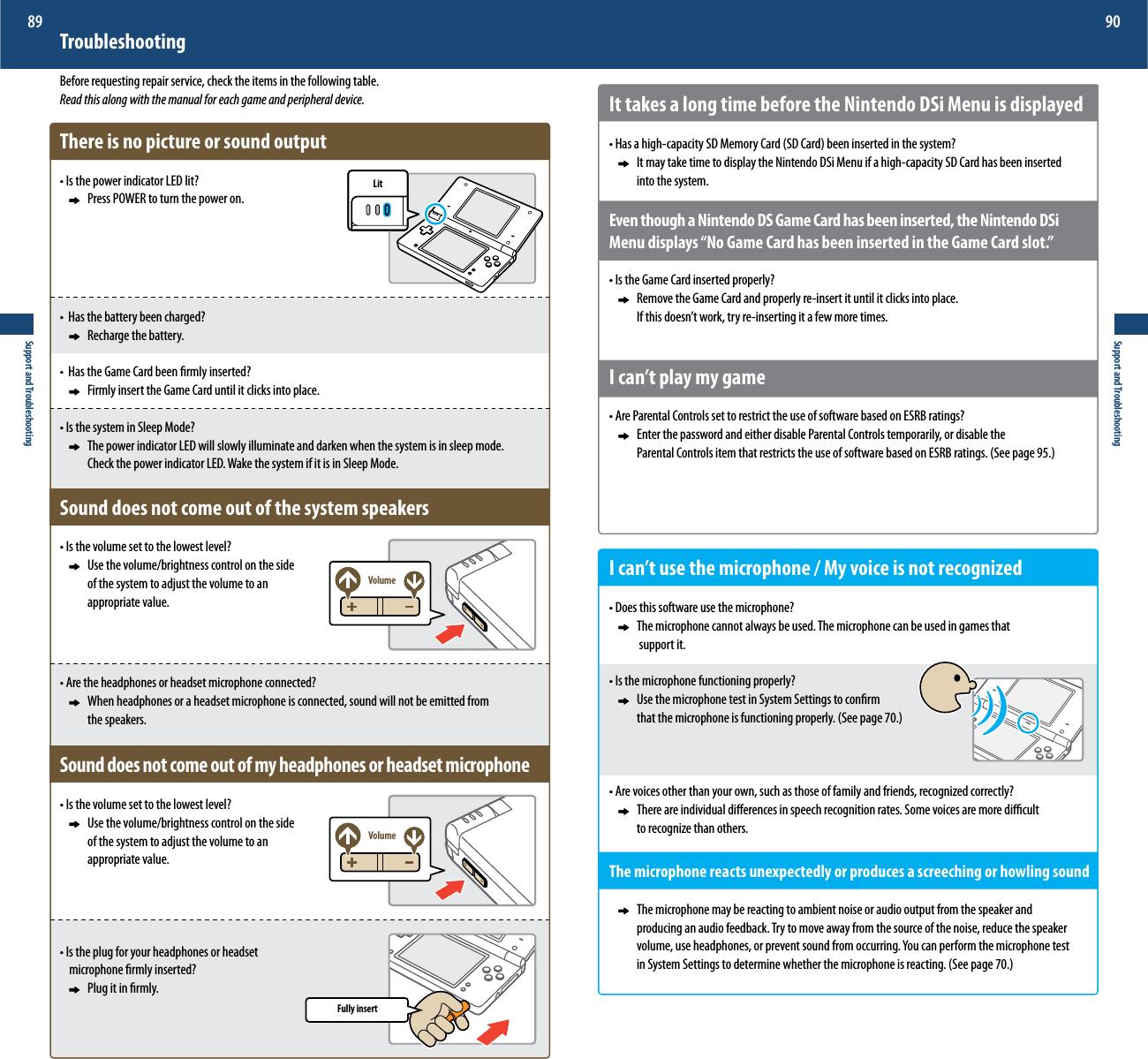 Mitsumi Electric Co DWMW024 Wireless LAN Module User Manual