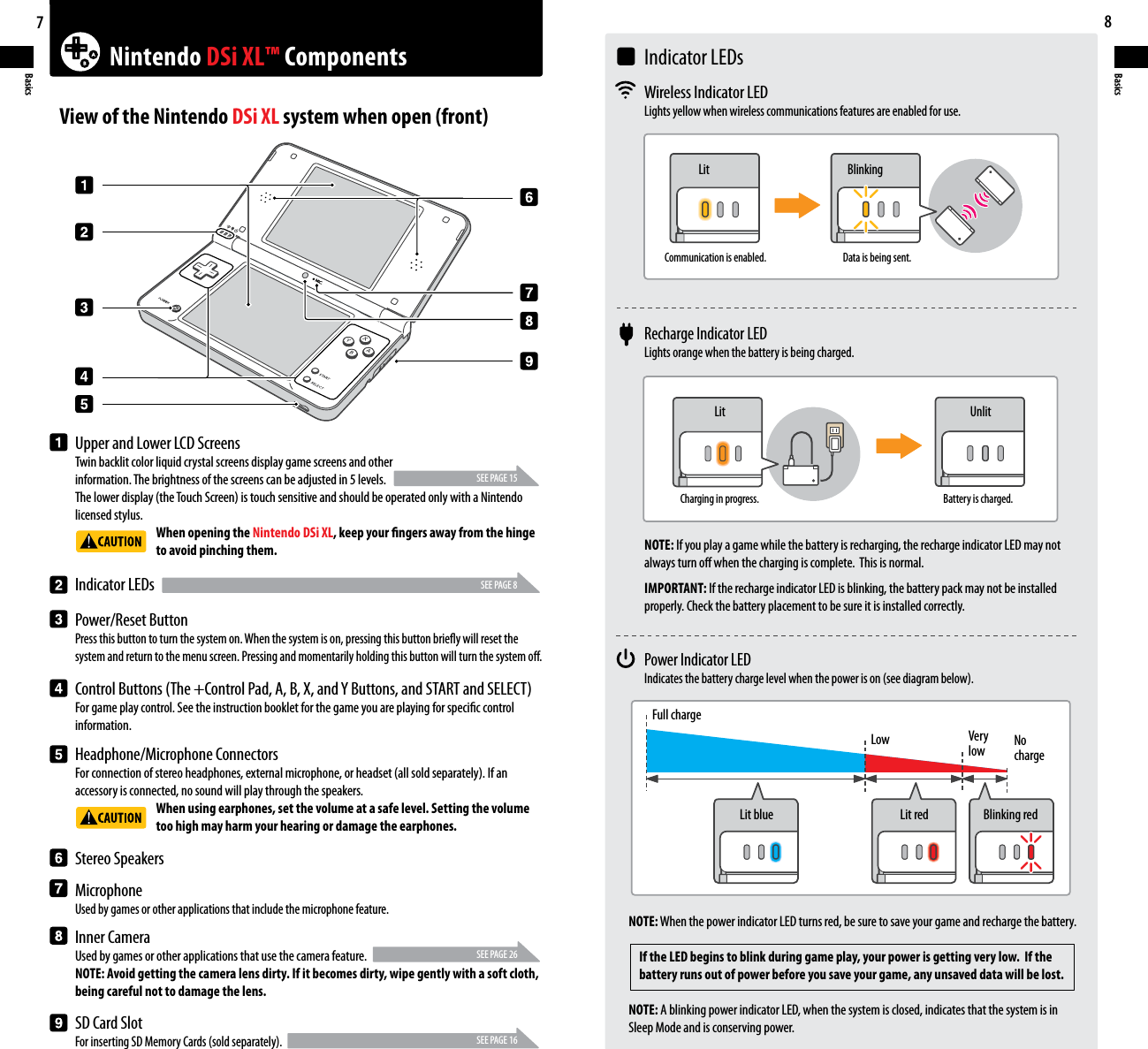 mitsumi electric co dwmw024 wireless lan module user manual 1 of 3 rh usermanual wiki nintendo ds 3d xl manual manual de nintendo dsi xl en español