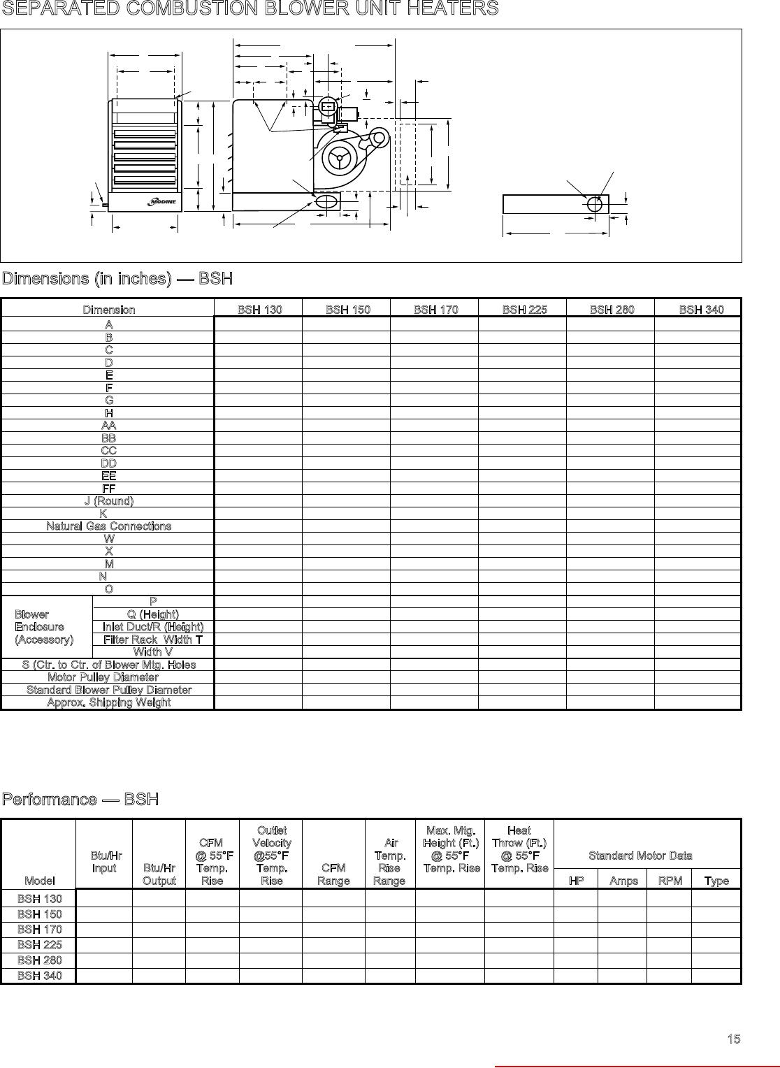 Modine Pa 150 Wiring Diagram - Wiring Diagram