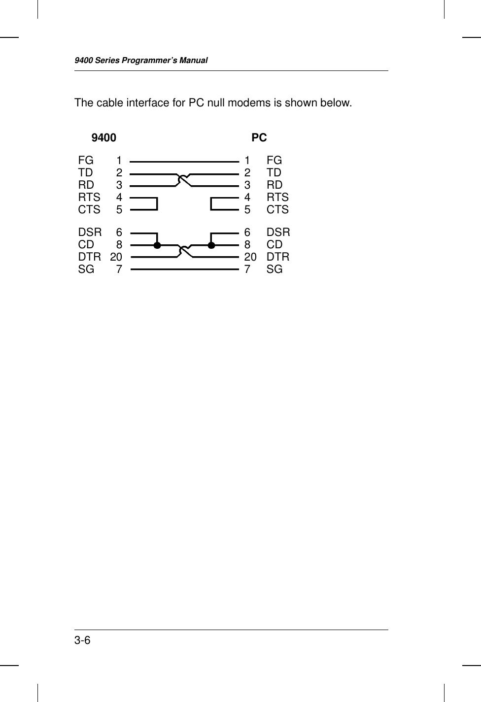 Monarch 9400 Series Users Manual