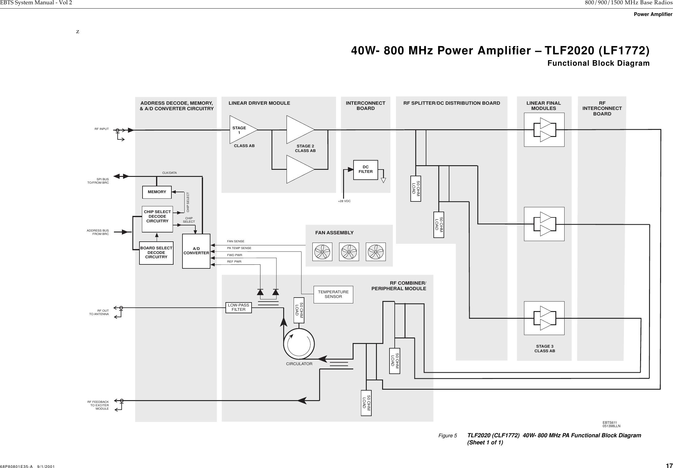 Motorola Solutions 89FC5763-A Non-Broadcast Transmitter User