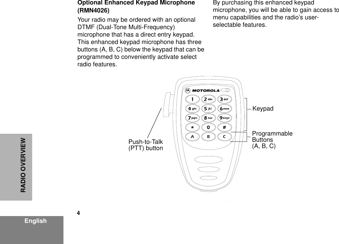 4EnglishRADIO OVERVIEWOptional Enhanced Keypad Microphone (RMN4026)Your  radio may be ordered with an optional
