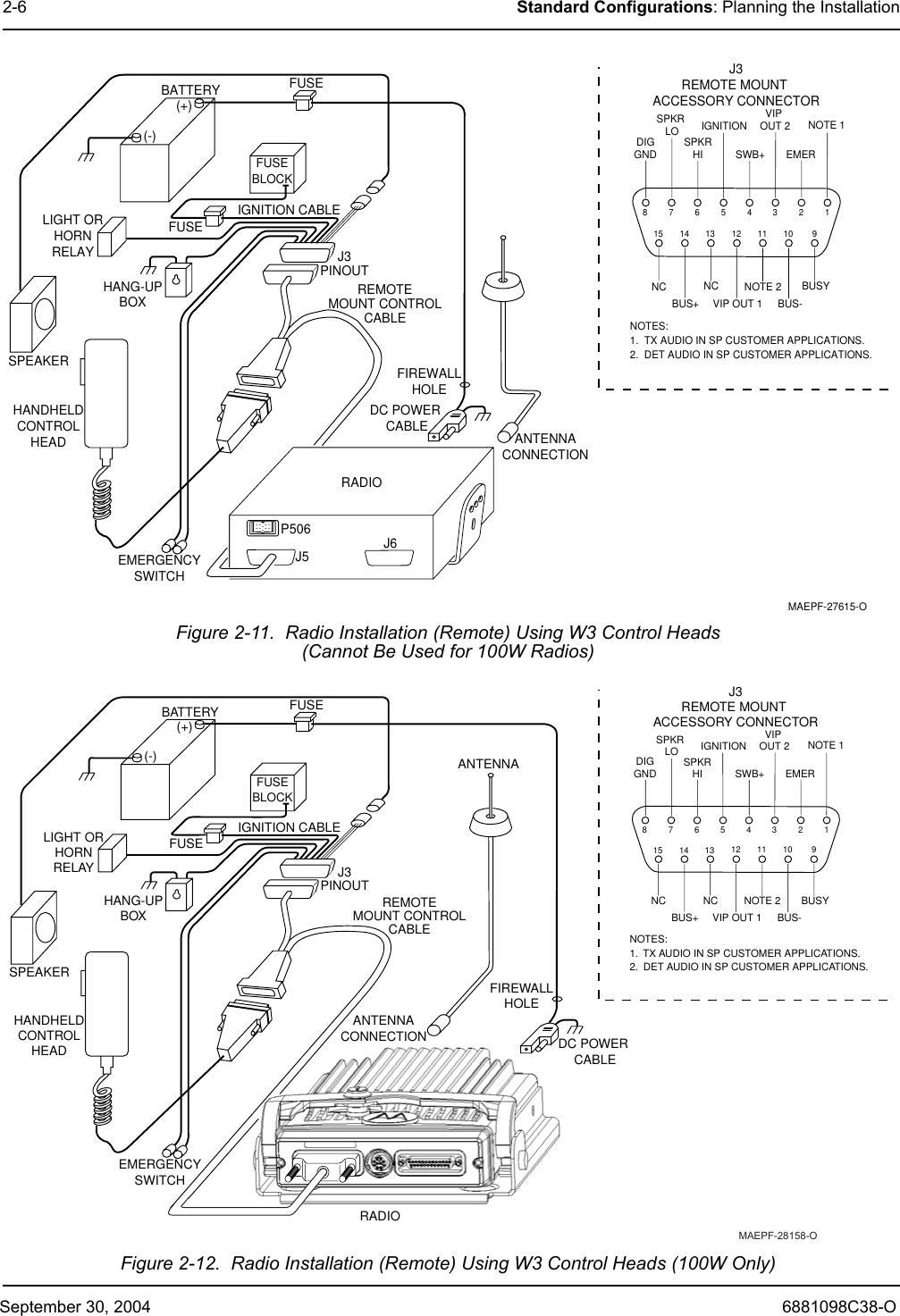 Motorola Astro Wiring Ignition Wire Diagram. . Wiring Diagram on