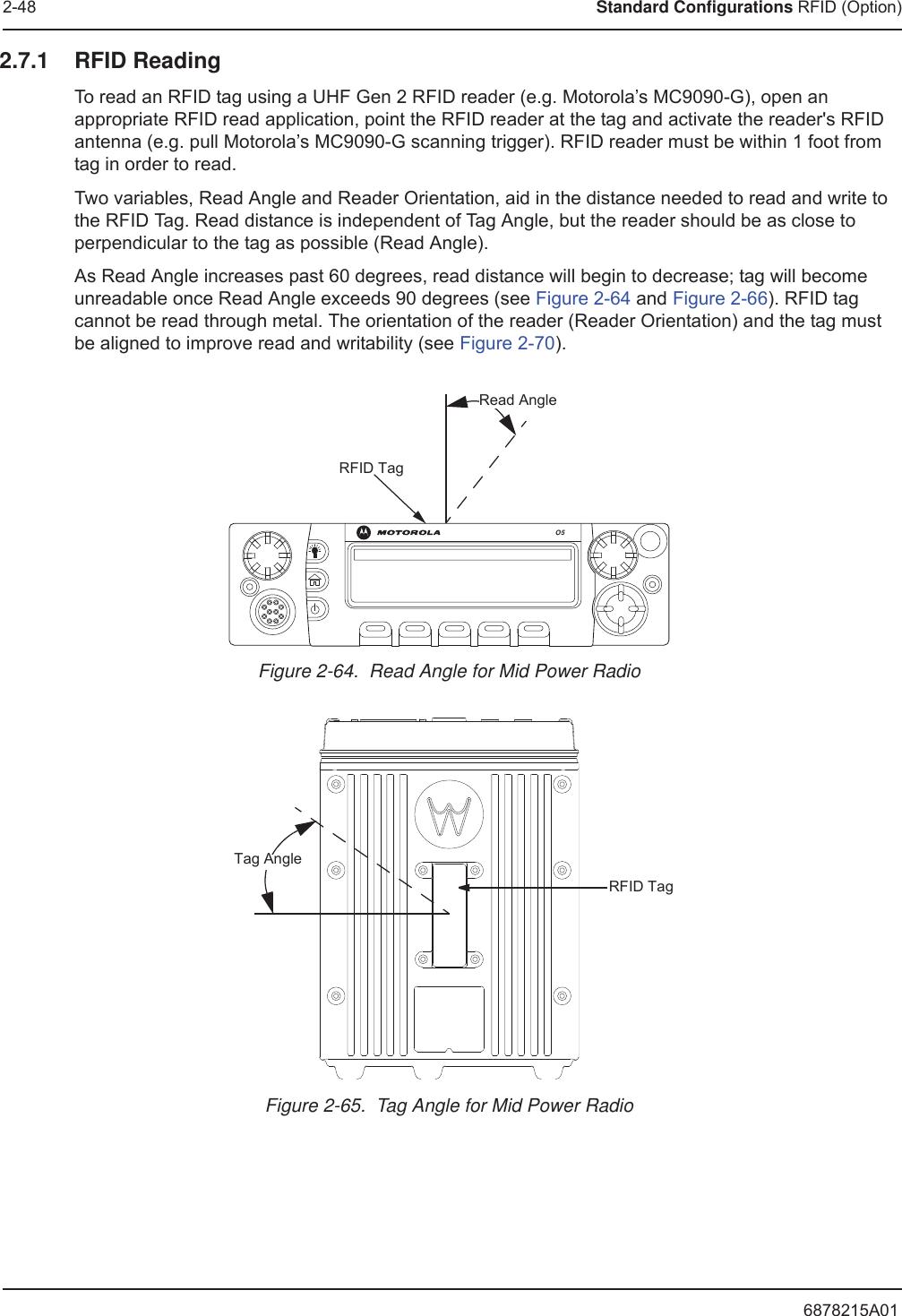 Motorola Solutions 92FT4915 Mobile 2-Way Radio User Manual
