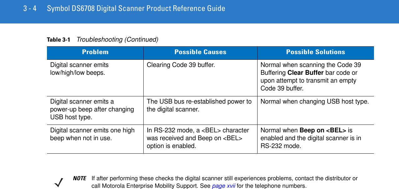Motorola Digital Ds6708 Users Manual Symbol Scanner Product