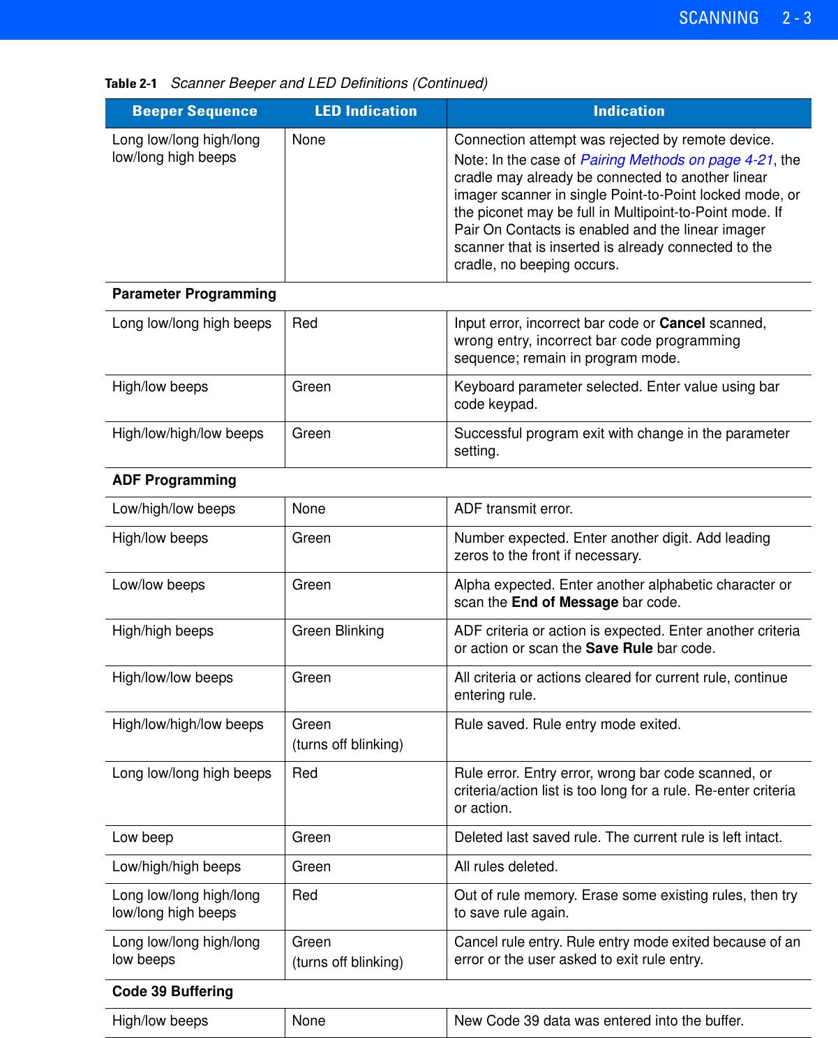 Motorola Li4278 Quick Reference Guide