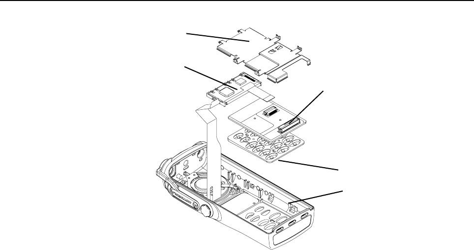 Motorola Radio Ht1250 Users Manual 00c06z54