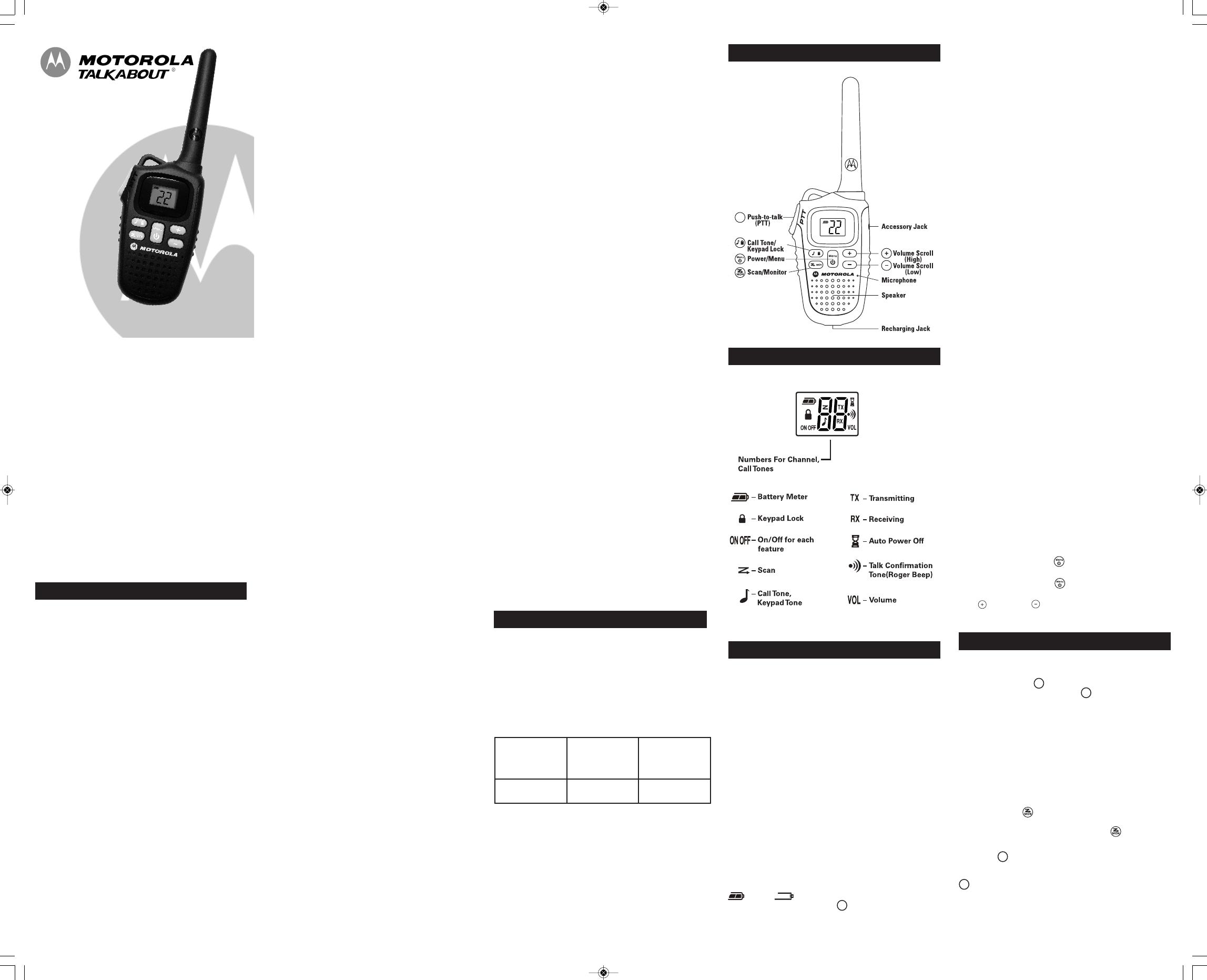 Motorola Talkabout Md200R Two Way Radio Users Manual