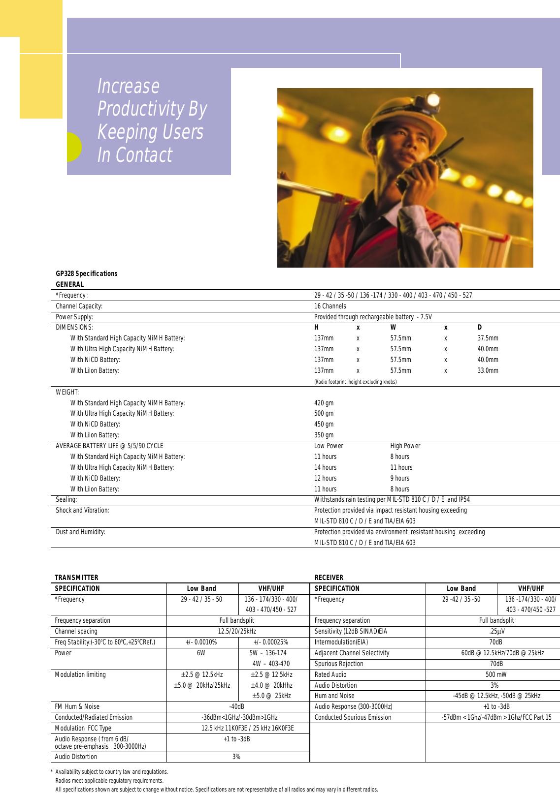 Motorola Professional Radio Gp328 Users Manual