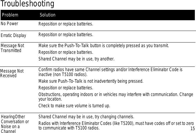 Motorola Talkabout T5100 Users Manual US Warranty