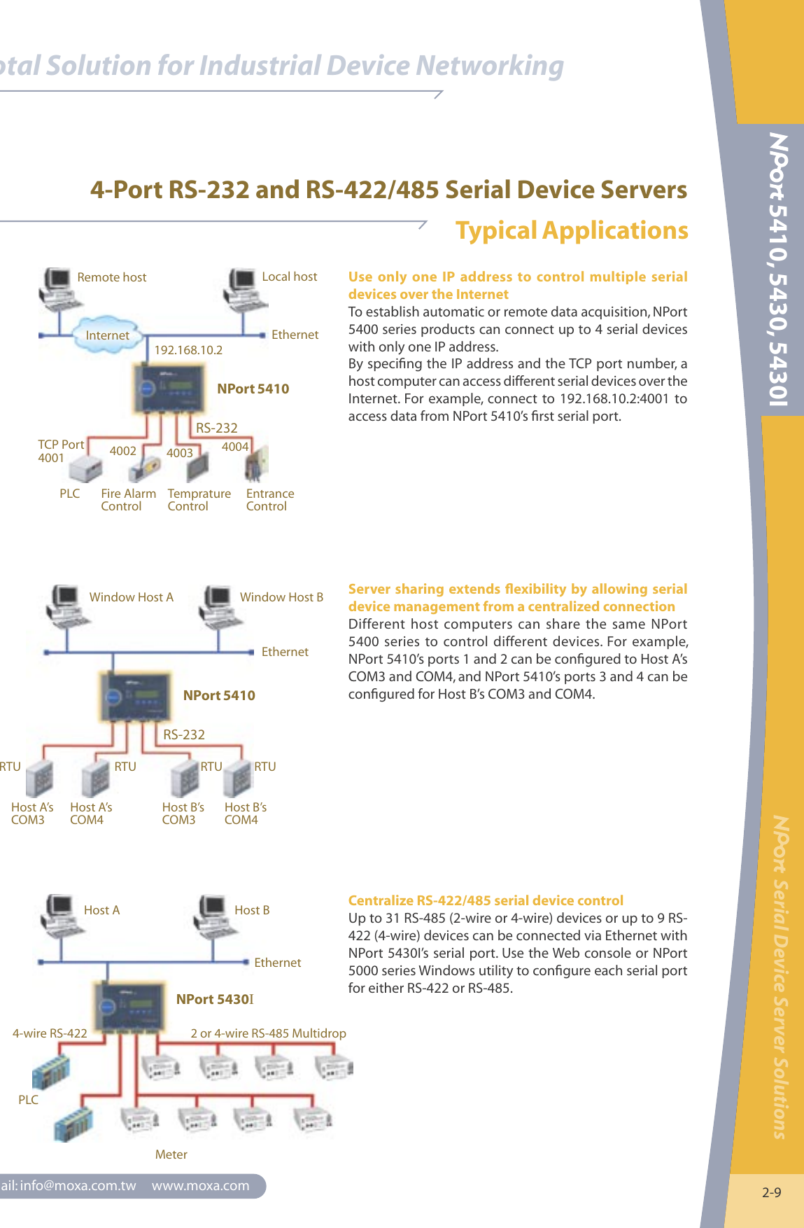Moxa Technologies Nport 5410 Users Manual Rs485 Multidrop Wiring Page 2 Of 4