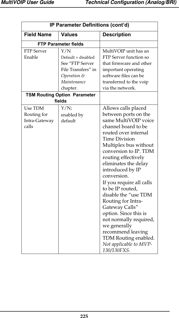 Multi Tech Systems Multivoip Mvp 130 130Fxs Users Manual