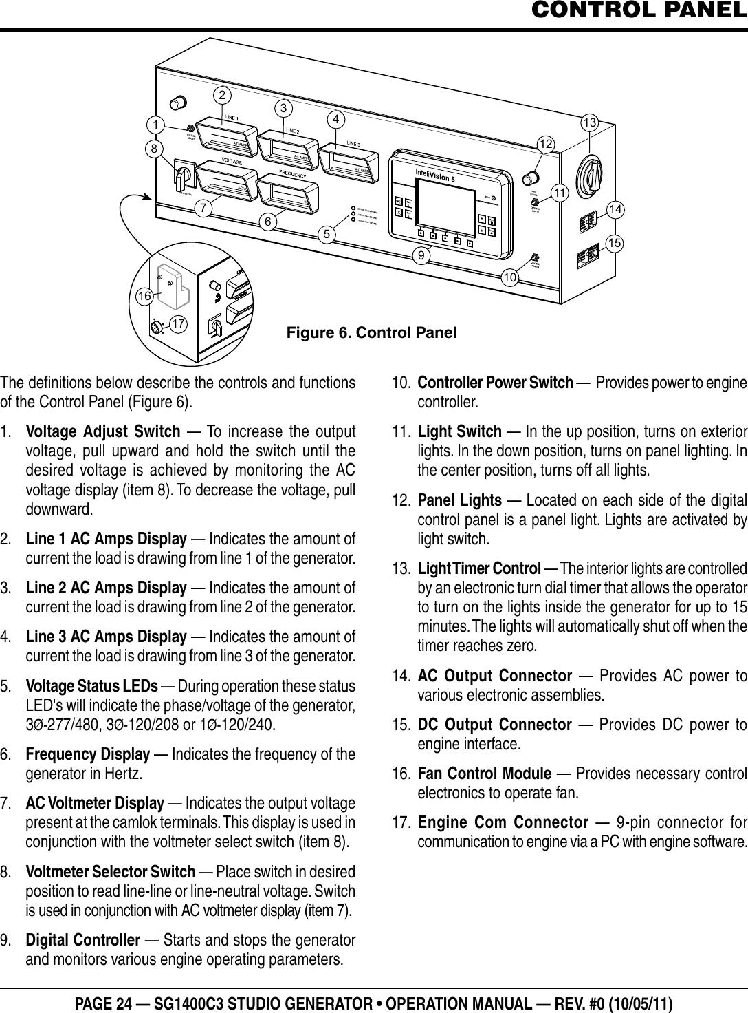 Generato Mps Users Guide – Denver Apartments