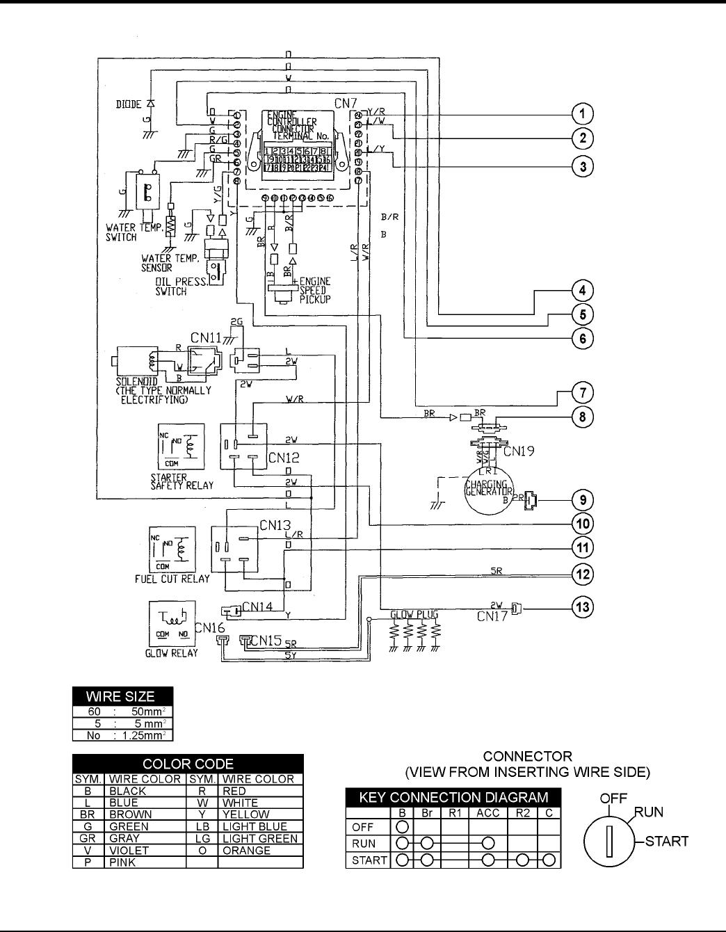 Multiquip mq power 60hz whisperwatt generator dca25usi users manual generator wiring diagram page 44 dca25usi 60 hz generator operation and parts manual rev 3 071911 asfbconference2016 Choice Image
