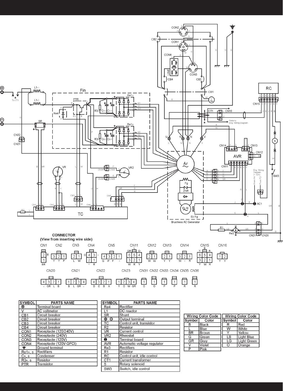 [QMVU_8575]  Multiquip Mq Power Whisperweld Welder Ac Generator Tlw 300Ss Users Manual  TLW300SS Rev2   Denyo Generator Wiring Diagram      UserManual.wiki