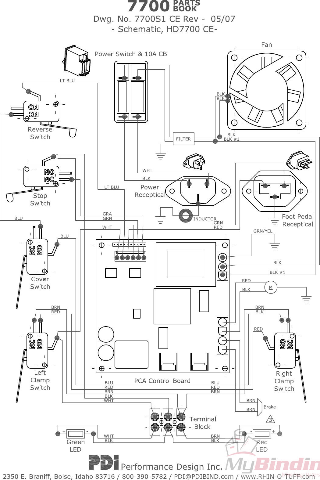 Types Of Electrical Wiring In Homes Manual Guide