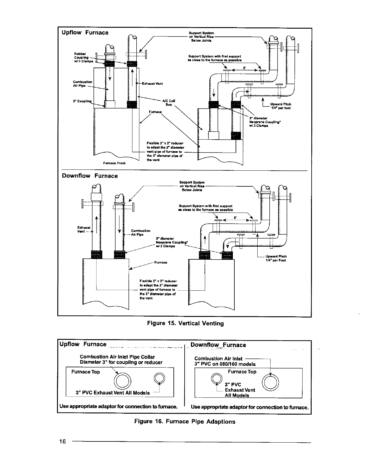 Nordyne furnaceheater gas manual l0612164 upfiow furnace pooptronica Gallery
