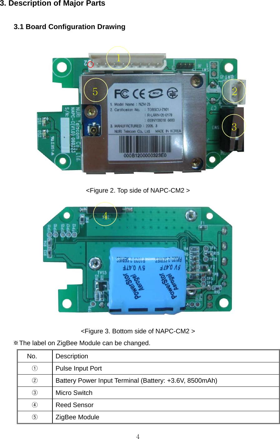 NURI Telecom NAPC-CM NURI AiMiR Pulse Counter User Manual NAPC CM2 ...