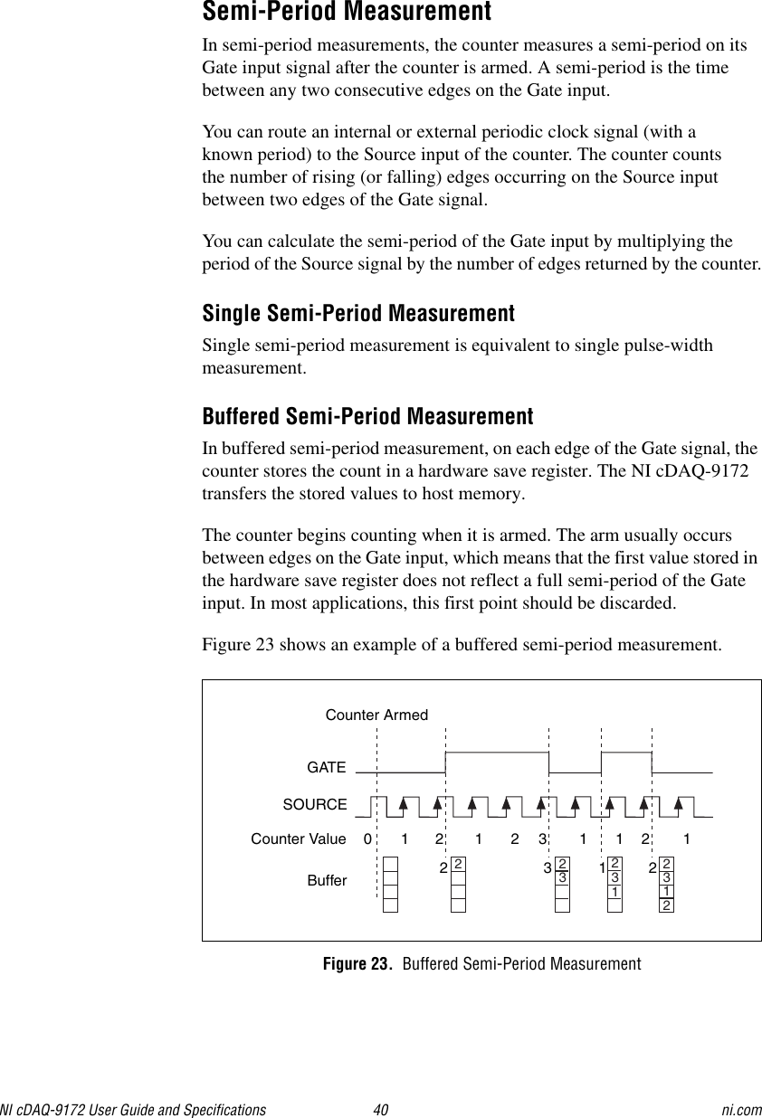 National Instruments Ni Cdaq 9172 Users Manual User Guide