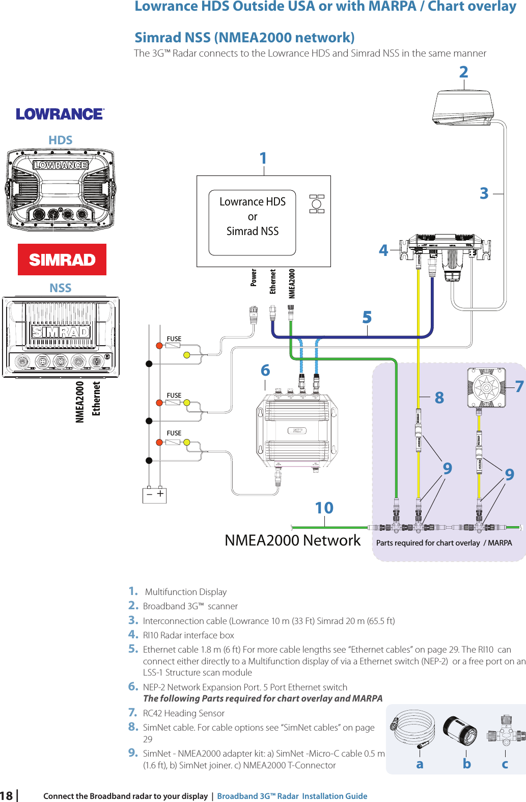 Navico 3G4G FMCW RADAR WITH LINEAR FREQUENCY SWEEP User Manual