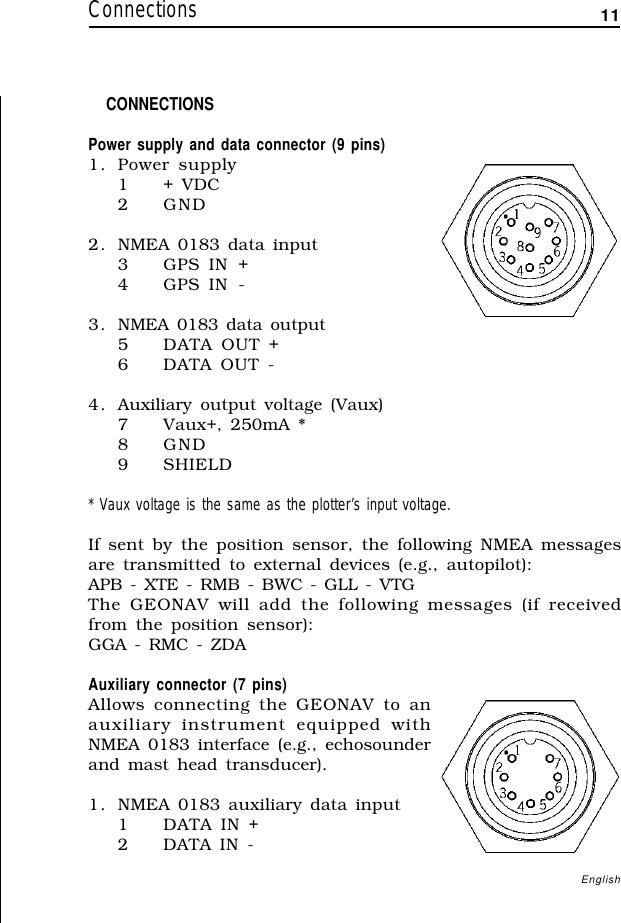Navionics Geonav 10C Users Manual G10C_COVEREXT p65