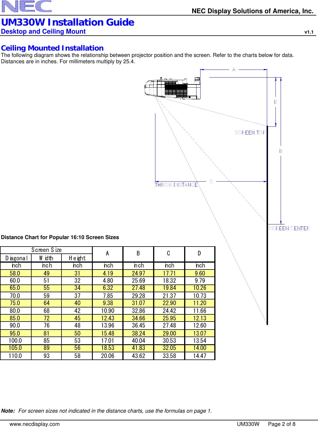 Nec Np Um330w Installation And Setup Guide Um330w Igv11