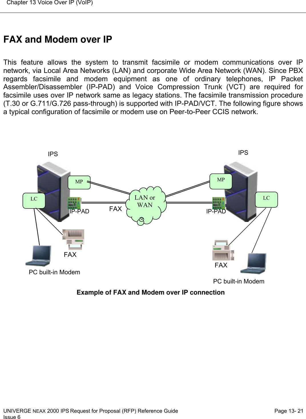 Nec Univerge Neax 2000 Ips Users Manual 2006007RFP on