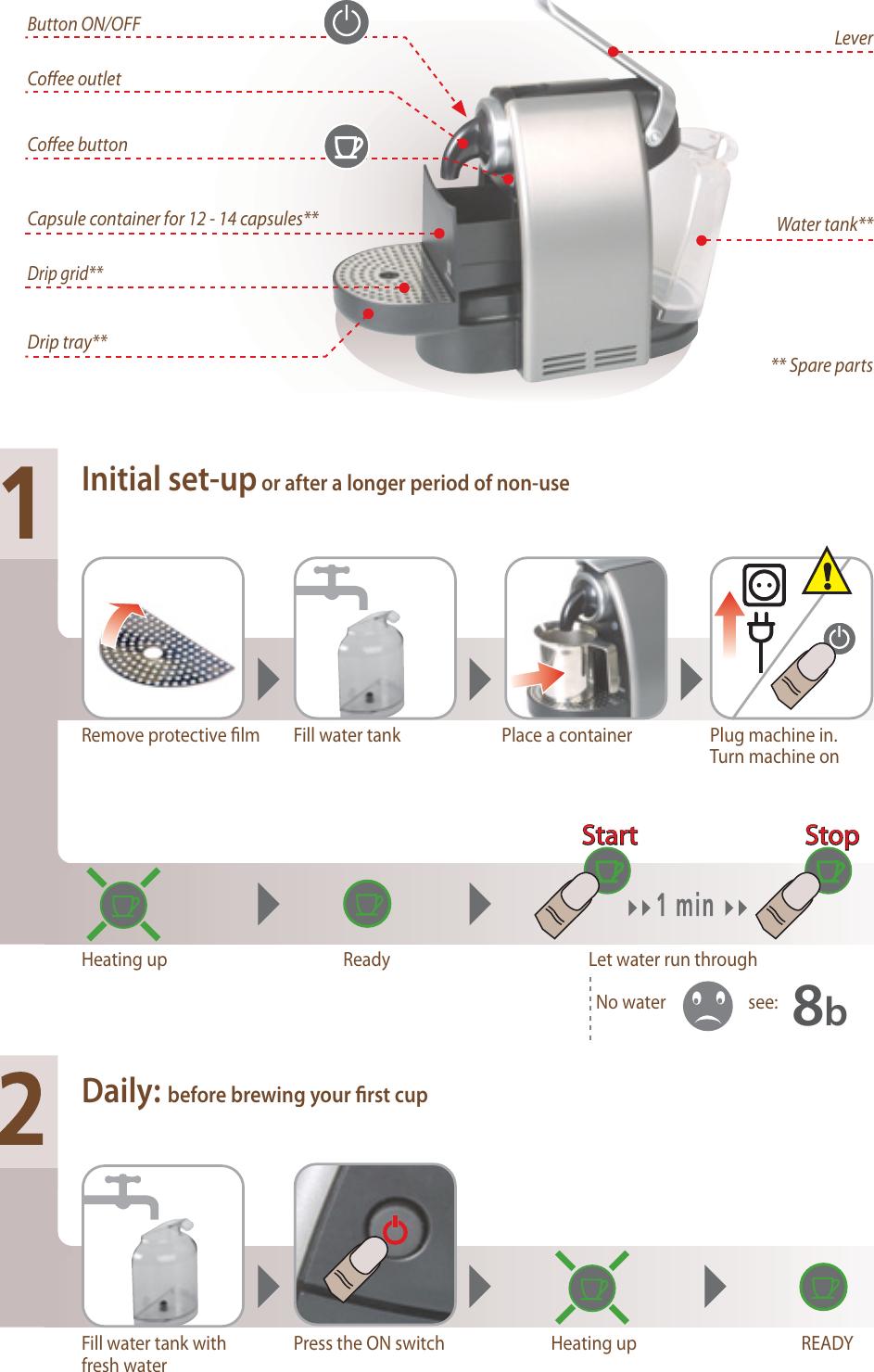 Nespresso coffeemaker m100 user guide | manualsonline. Com.