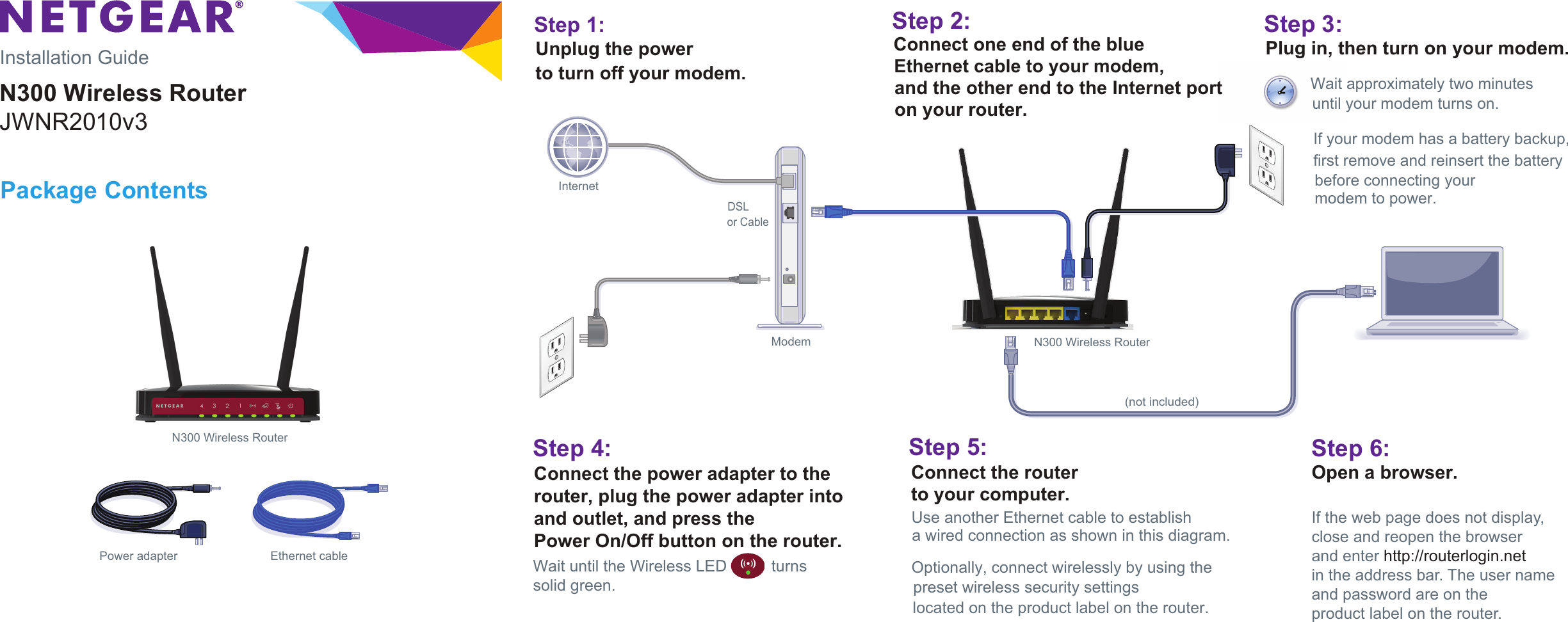 Netgear Jwnr2010V3 Quick Start Guide N300 Wireless Router Installation