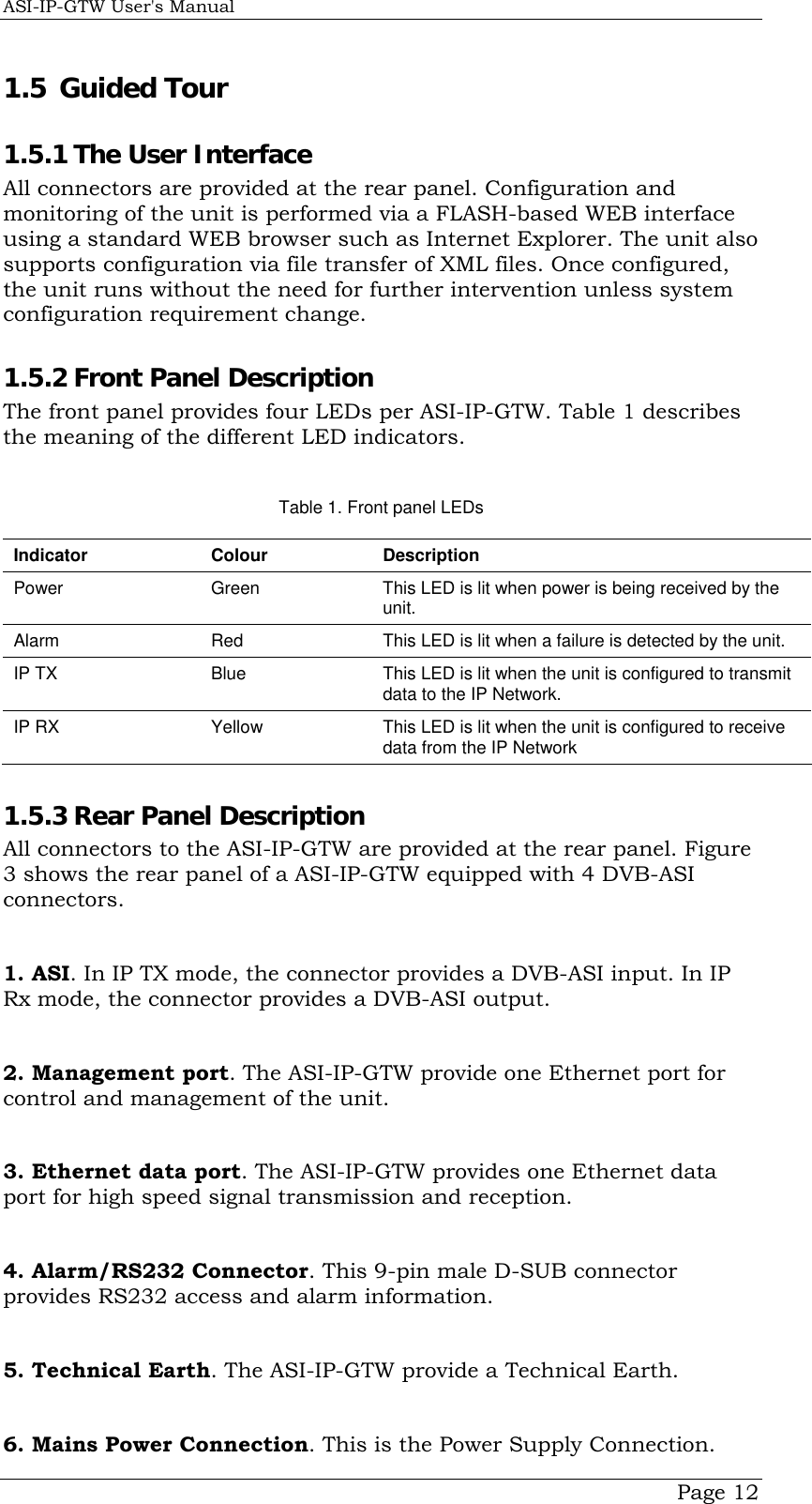 Network Technologies Asi Ip Gtw Users Manual TVG420 User 2 2 (SW