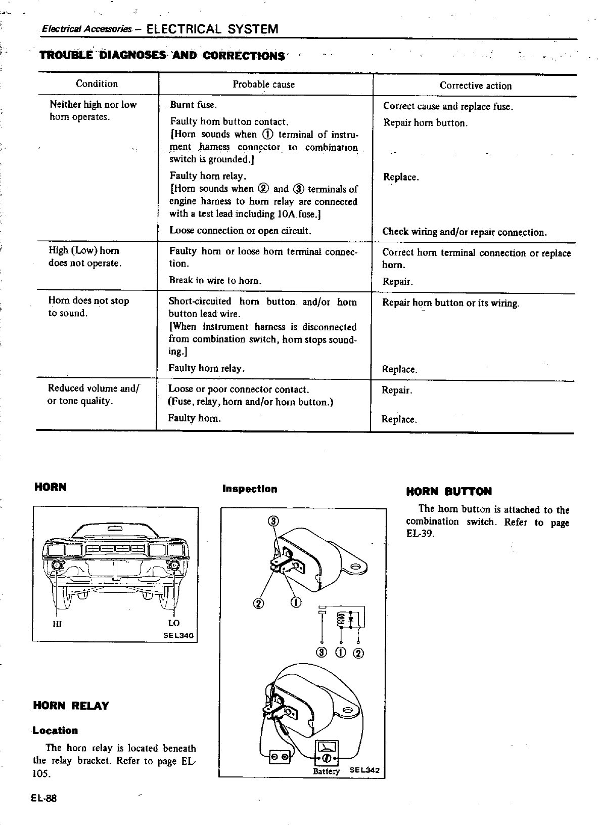 Nissan 1980 200Sx Repair Manual Service Datsun