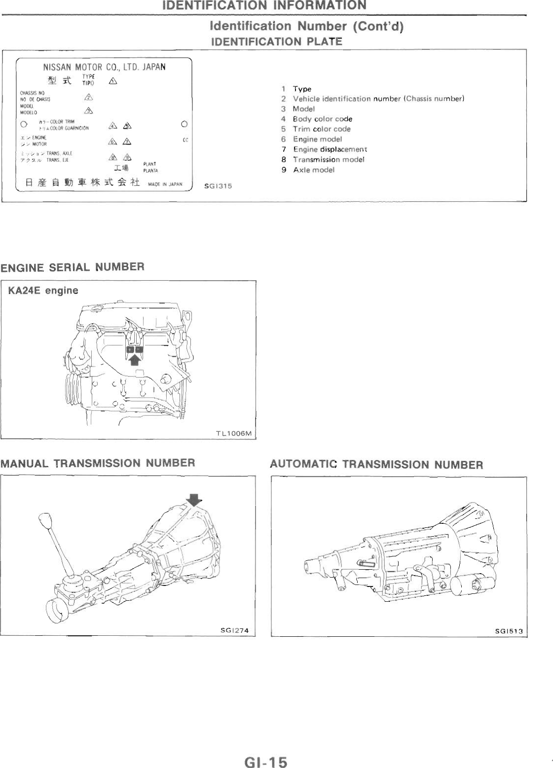 Nissan 1989 240sx Repair Manual Service