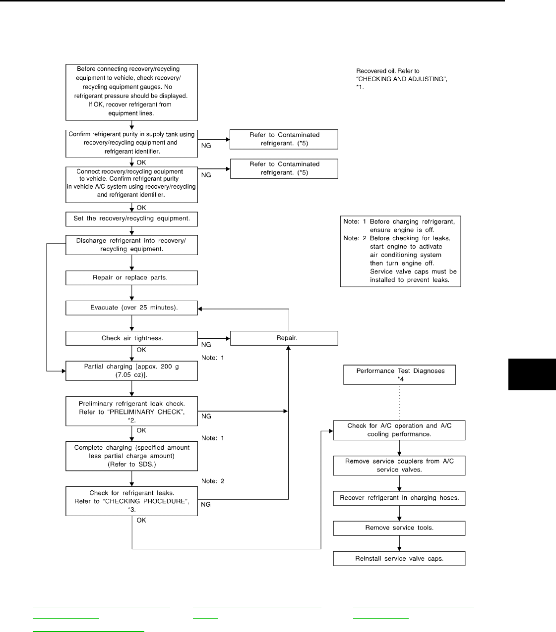 Nissan 2011 Versa Owners Manual SM1E 1C11U0(MTC)